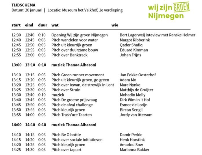 Pitch_Wondertuinfestival